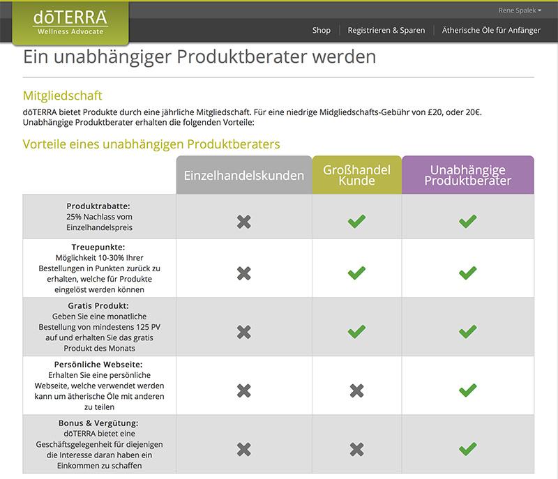 doTERRA Produktberater werden